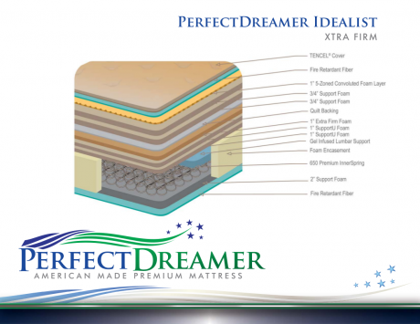 PerfectDreamer IDEALIST EXTRA FIRM spec