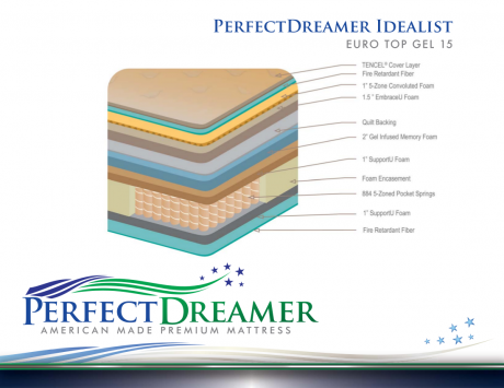PerfectDreamer IDEALIST EURO TOP GEL 15 spec