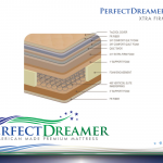 PerfectDreamer XTRA FIRM spec