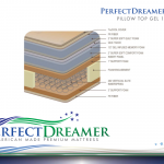PerfectDreamer PILLOW TOP GEL 14 spec