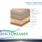 PerfectDreamer XTREME PILLOW TOP GEL spec