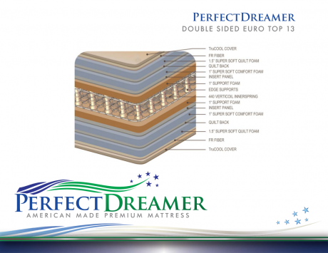 PerfectDreamer DOUBLE SIDED EURO TOP 13 spec