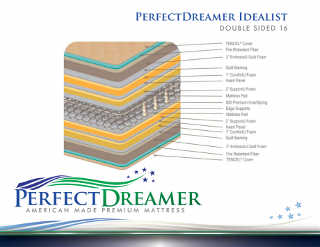 PerfectDreamer DOUBLE SIDED PILLOW TOP 16 spec
