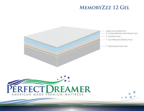 MemoryZzz 12 Gel